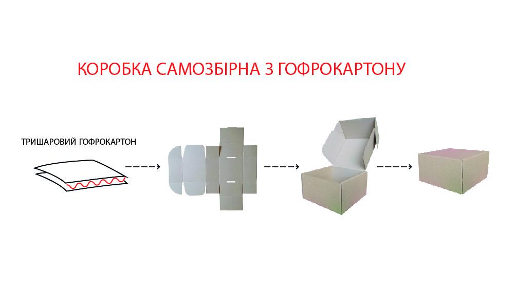box титульная самозбірні uk-01