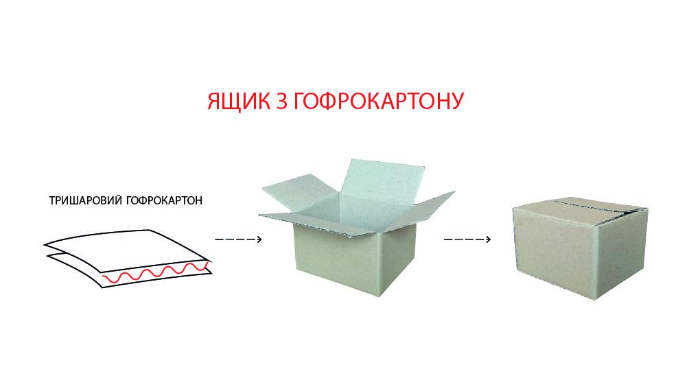 box титульная ящик uk-01